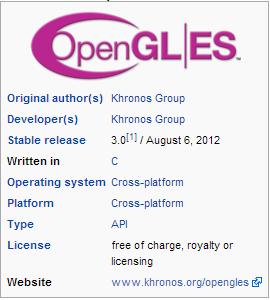 OpenGL2.0