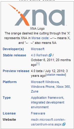 xna developer